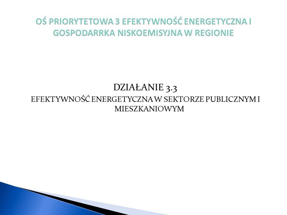 DZIAŁANIE 3.3 EFEKTYWNOŚĆ ENERGETYCZNA W SEKTORZE PUBLICZNYM I MIESZKANIOWYM