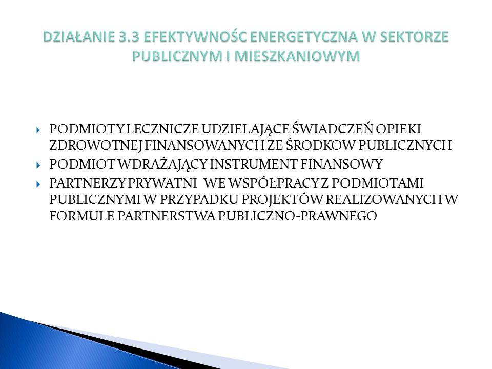  PODMIOTY LECZNICZE UDZIELAJĄCE ŚWIADCZEŃ OPIEKI ZDROWOTNEJ FINANSOWANYCH ZE ŚRODKOW PUBLICZNYCH  PODMIOT WDRAŻAJĄCY INSTRUMENT FINANSOWY  PARTNERZY PRYWATNI WE WSPÓŁPRACY Z PODMIOTAMI PUBLICZNYMI W PRZYPADKU PROJEKTÓW REALIZOWANYCH W FORMULE PARTNERSTWA PUBLICZNO-PRAWNEGO