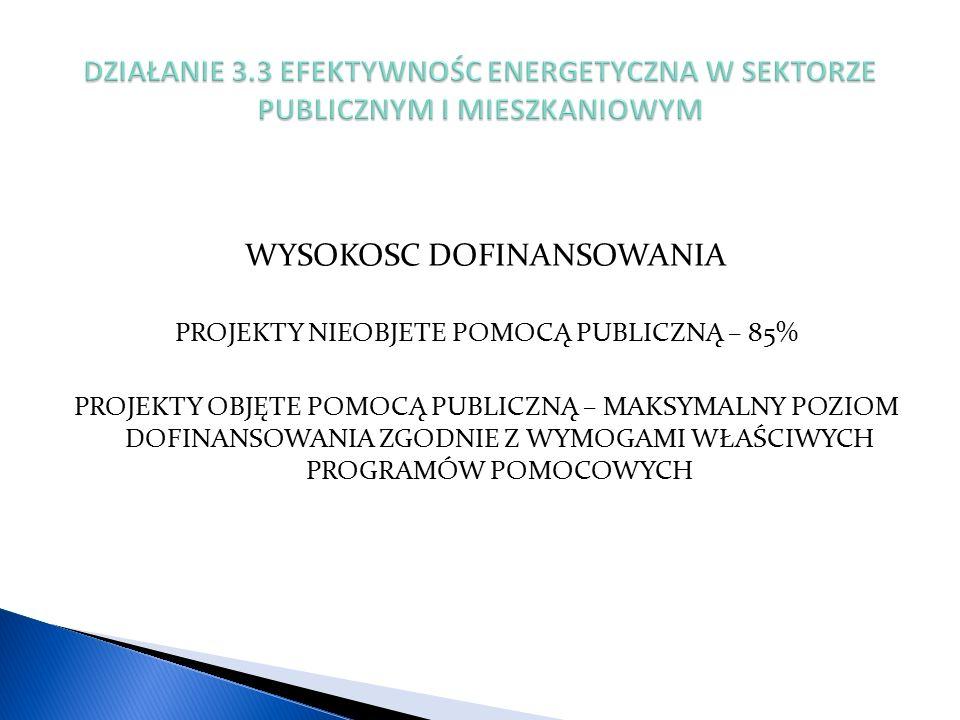 WYSOKOSC DOFINANSOWANIA PROJEKTY NIEOBJETE POMOCĄ PUBLICZNĄ – 85% PROJEKTY OBJĘTE POMOCĄ PUBLICZNĄ – MAKSYMALNY POZIOM DOFINANSOWANIA ZGODNIE Z WYMOGAMI WŁAŚCIWYCH PROGRAMÓW POMOCOWYCH