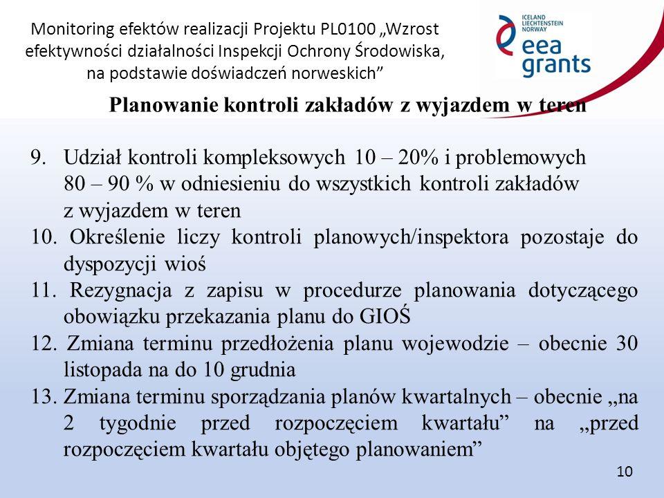 """Monitoring efektów realizacji Projektu PL0100 """"Wzrost efektywności działalności Inspekcji Ochrony Środowiska, na podstawie doświadczeń norweskich Planowanie kontroli zakładów z wyjazdem w teren 10 9."""