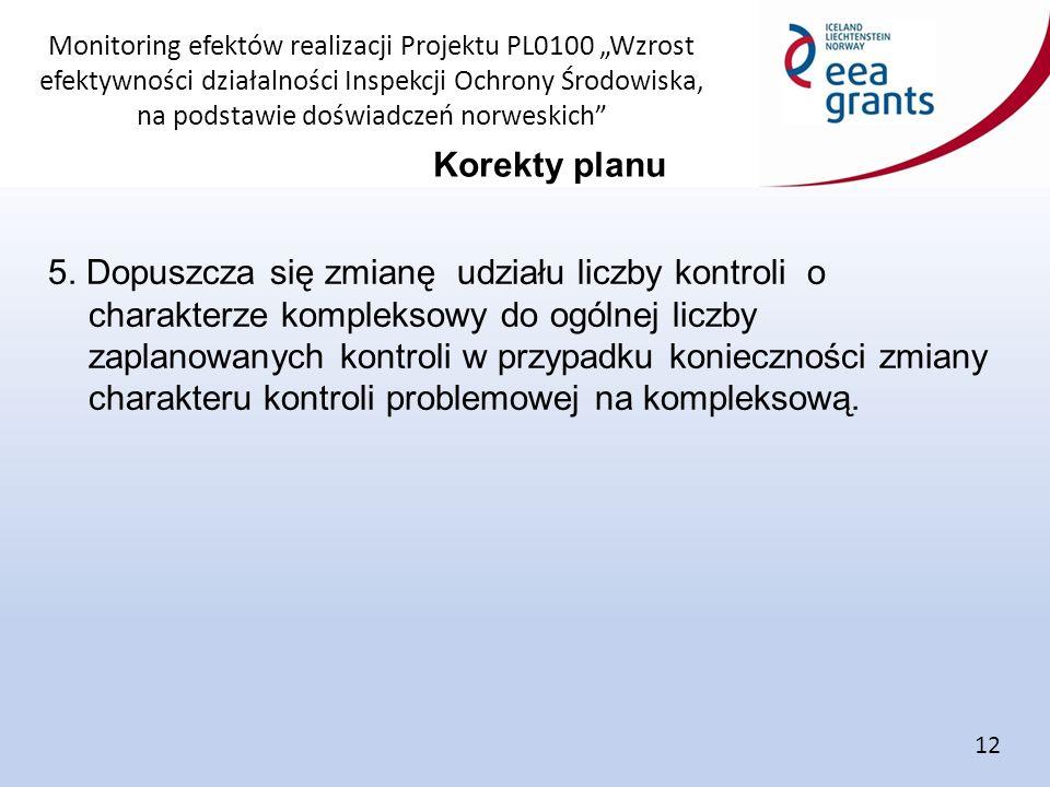 """Monitoring efektów realizacji Projektu PL0100 """"Wzrost efektywności działalności Inspekcji Ochrony Środowiska, na podstawie doświadczeń norweskich Korekty planu 12 5."""
