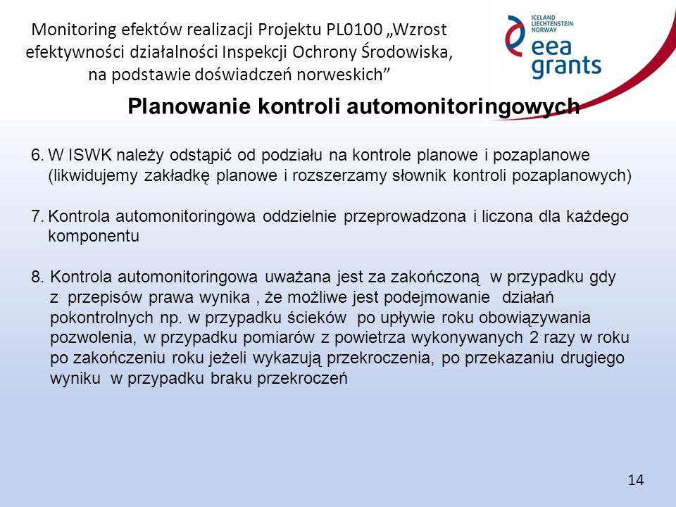 """Monitoring efektów realizacji Projektu PL0100 """"Wzrost efektywności działalności Inspekcji Ochrony Środowiska, na podstawie doświadczeń norweskich Planowanie kontroli automonitoringowych 14 6.W ISWK należy odstąpić od podziału na kontrole planowe i pozaplanowe (likwidujemy zakładkę planowe i rozszerzamy słownik kontroli pozaplanowych) 7.Kontrola automonitoringowa oddzielnie przeprowadzona i liczona dla każdego komponentu 8."""