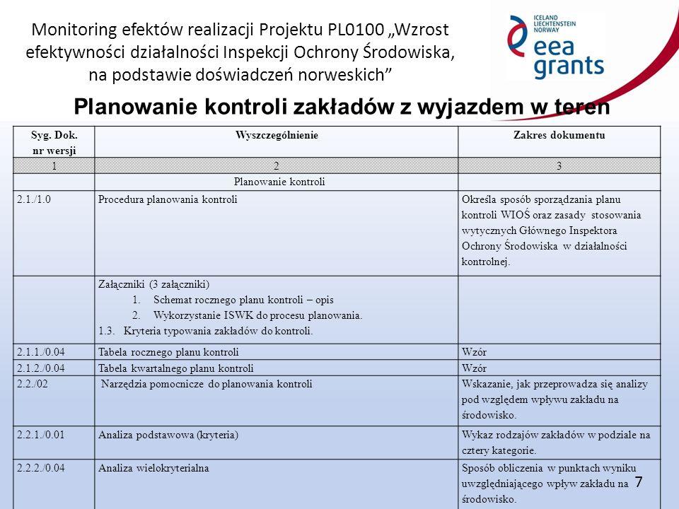 """Monitoring efektów realizacji Projektu PL0100 """"Wzrost efektywności działalności Inspekcji Ochrony Środowiska, na podstawie doświadczeń norweskich Analiza wielokryterialna 8 1.Z obecnie obowiązujących dokumentów dot."""