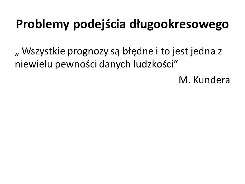"""Problemy podejścia długookresowego """" Wszystkie prognozy są błędne i to jest jedna z niewielu pewności danych ludzkości"""" M. Kundera"""