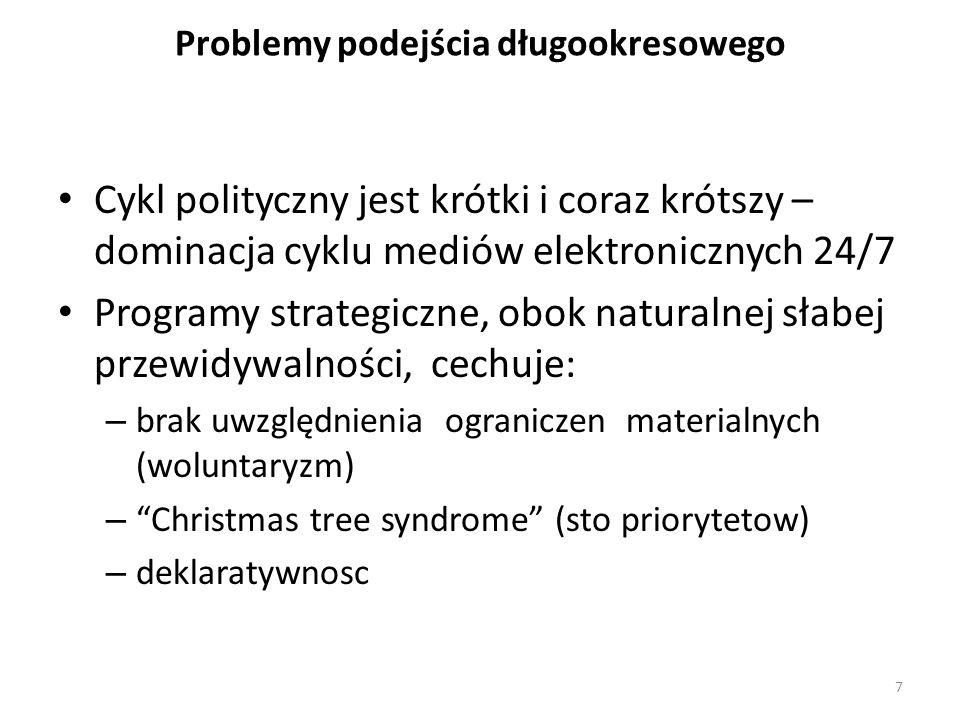 Problemy podejścia długookresowego Cykl polityczny jest krótki i coraz krótszy – dominacja cyklu mediów elektronicznych 24/7 Programy strategiczne, ob