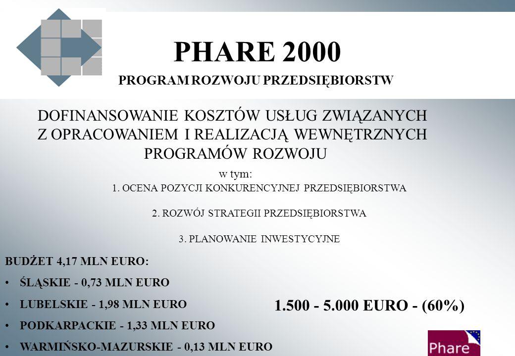 PHARE 2000 PROGRAM ROZWOJU PRZEDSIĘBIORSTW DOFINANSOWANIE KOSZTÓW USŁUG ZWIĄZANYCH Z OPRACOWANIEM I REALIZACJĄ WEWNĘTRZNYCH PROGRAMÓW ROZWOJU w tym: 1.