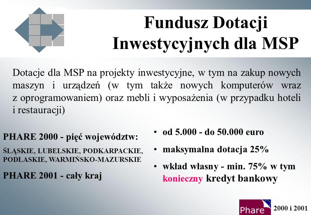Fundusz Dotacji Inwestycyjnych dla MSP Dotacje dla MSP na projekty inwestycyjne, w tym na zakup nowych maszyn i urządzeń (w tym także nowych komputerów wraz z oprogramowaniem) oraz mebli i wyposażenia (w przypadku hoteli i restauracji) od 5.000 - do 50.000 euro maksymalna dotacja 25% wkład własny - min.