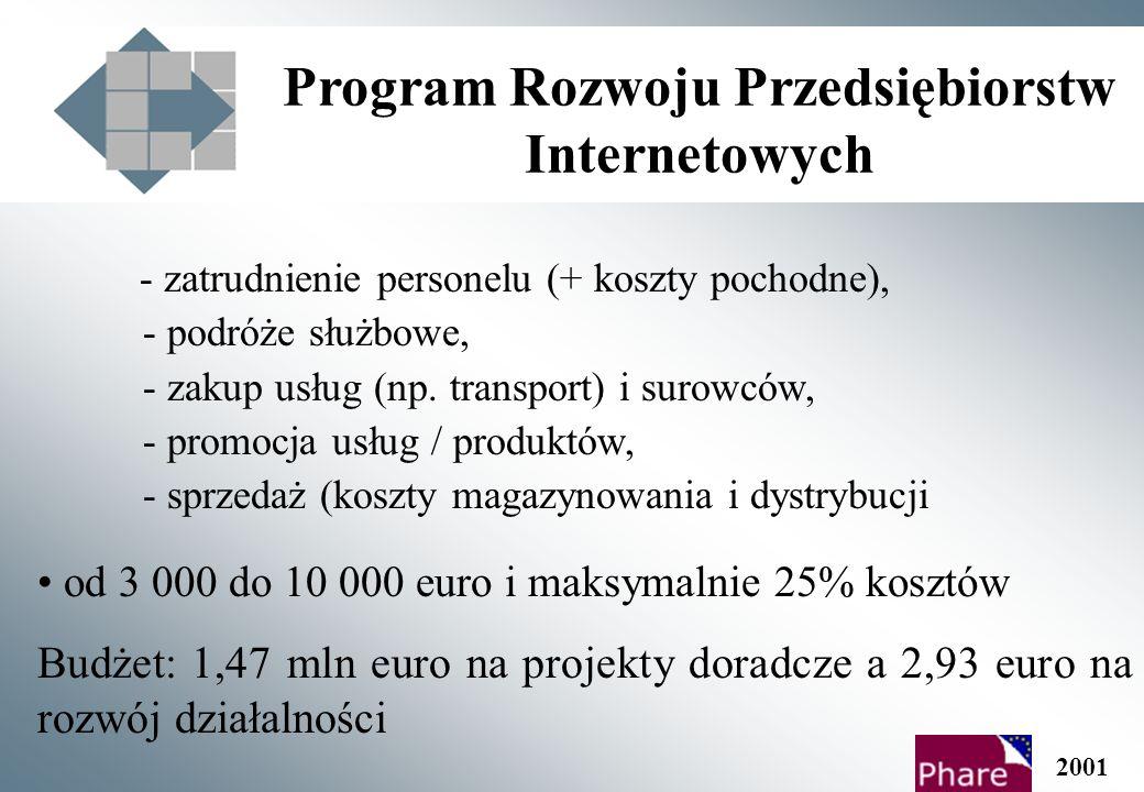 Program Rozwoju Przedsiębiorstw Internetowych Dotacje na rozwój - realizacja działań przewidzianych w biznes planie Koszt kwalifikowany: - zakup licencji, patentu, praw intelektualnych, - bieżąca obsługa urządzeń, - wynajęcie pomieszczeń, - dostarczenie mediów, - koszty bankowe i pocztowe, - zakup części zamiennych i materiałów eksploatacyjnych, 2001