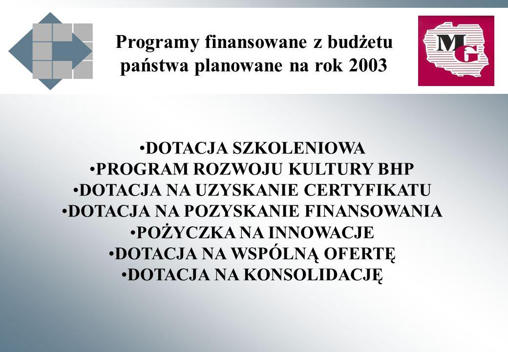 DOTACJA SZKOLENIOWA PROGRAM ROZWOJU KULTURY BHP DOTACJA NA UZYSKANIE CERTYFIKATU DOTACJA NA POZYSKANIE FINANSOWANIA POŻYCZKA NA INNOWACJE DOTACJA NA WSPÓLNĄ OFERTĘ DOTACJA NA KONSOLIDACJĘ Programy finansowane z budżetu państwa planowane na rok 2003