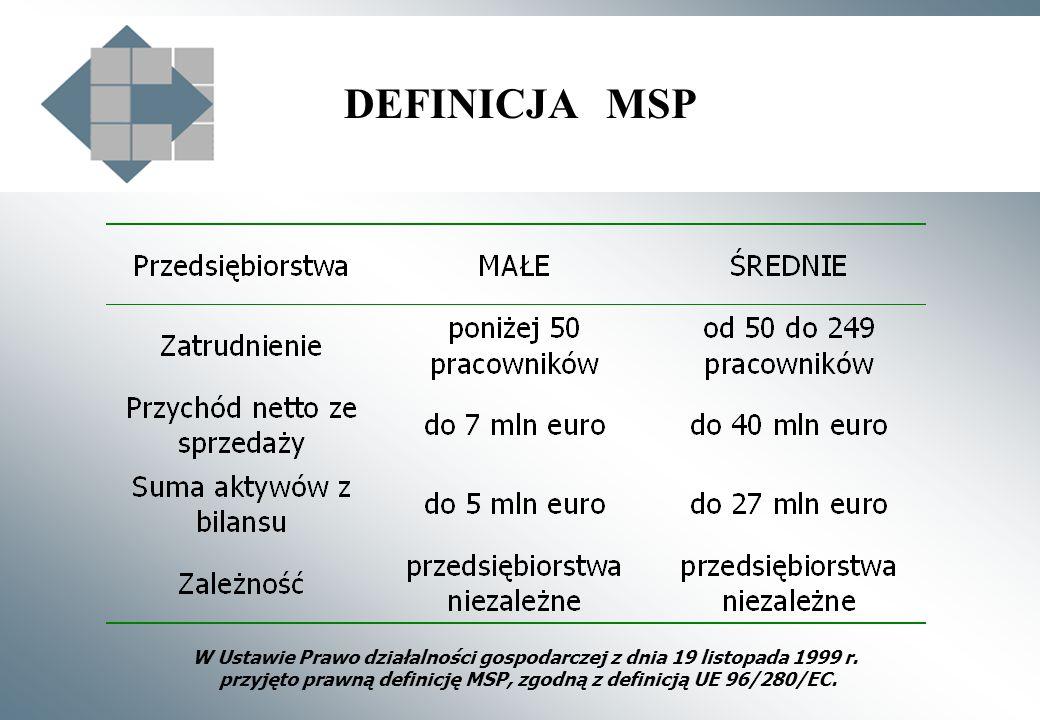 DEFINICJA MSP W Ustawie Prawo działalności gospodarczej z dnia 19 listopada 1999 r.