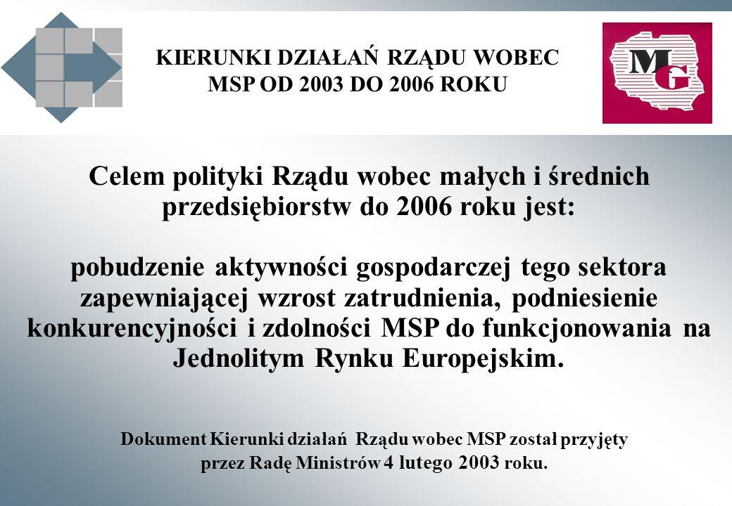 KIERUNKI DZIAŁAŃ RZĄDU WOBEC MSP OD 2003 DO 2006 ROKU Celem polityki Rządu wobec małych i średnich przedsiębiorstw do 2006 roku jest: pobudzenie aktywności gospodarczej tego sektora zapewniającej wzrost zatrudnienia, podniesienie konkurencyjności i zdolności MSP do funkcjonowania na Jednolitym Rynku Europejskim.