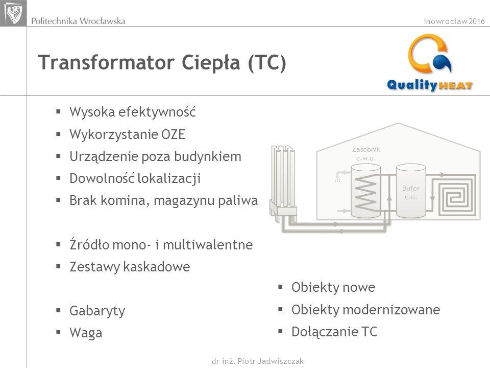 Inowrocław 2016 dr inż. Piotr Jadwiszczak Transformator Ciepła (TC)  Wysoka efektywność  Wykorzystanie OZE  Urządzenie poza budynkiem  Dowolność l
