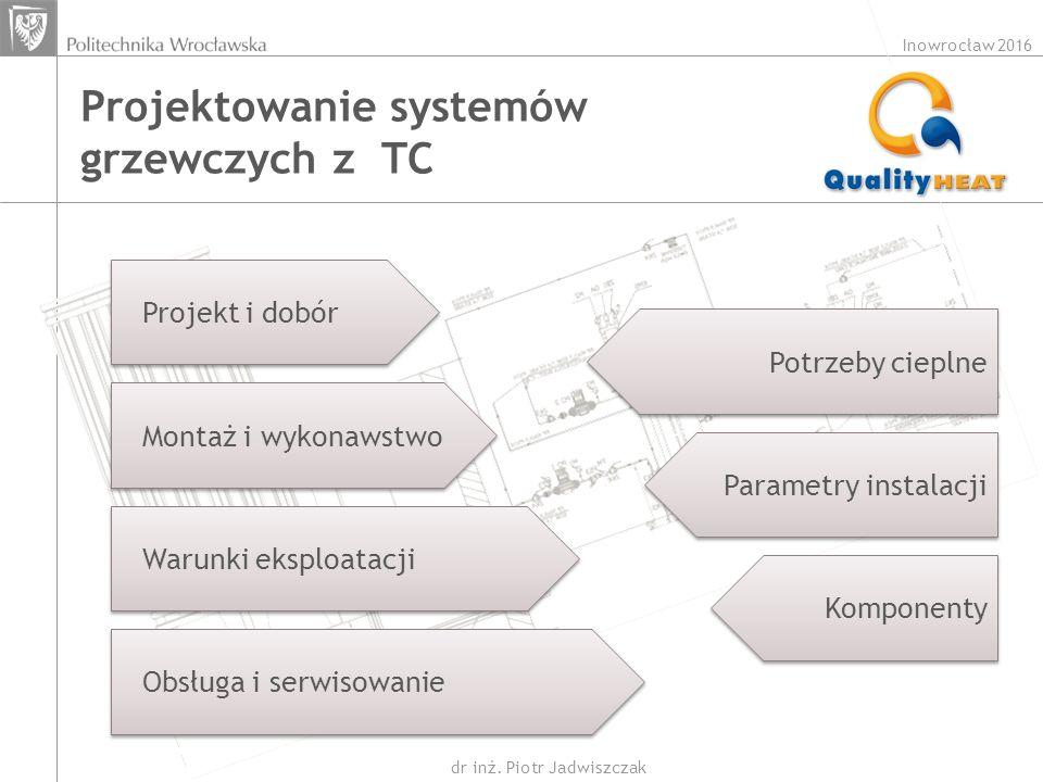 Inowrocław 2016 dr inż. Piotr Jadwiszczak Projektowanie systemów grzewczych z TC Projekt i dobór Warunki eksploatacji Obsługa i serwisowanie Montaż i