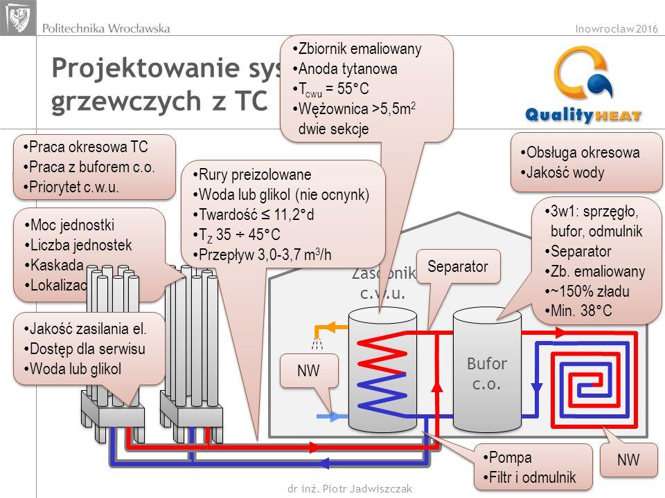 Inowrocław 2016 dr inż. Piotr Jadwiszczak Bufor c.o. Projektowanie systemów grzewczych z TC Zasobnik c.w.u. Pompa Filtr i odmulnik Pompa Filtr i odmul