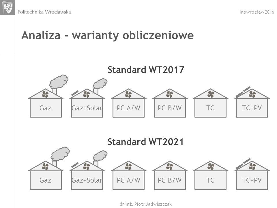 Inowrocław 2016 dr inż. Piotr Jadwiszczak Analiza - warianty obliczeniowe GazGaz+SolarPC A/WPC B/WGazGaz+SolarPC A/WPC B/W Standard WT2017 Standard WT