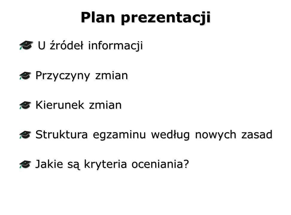 Arkusz maturalny PISANIE 1 zadanie z czterema podpunktami 1 zadanie z czterema podpunktami polecenie sformułowane w języku polskim polecenie sformułowane w języku polskim 80-130 słów 80-130 słów