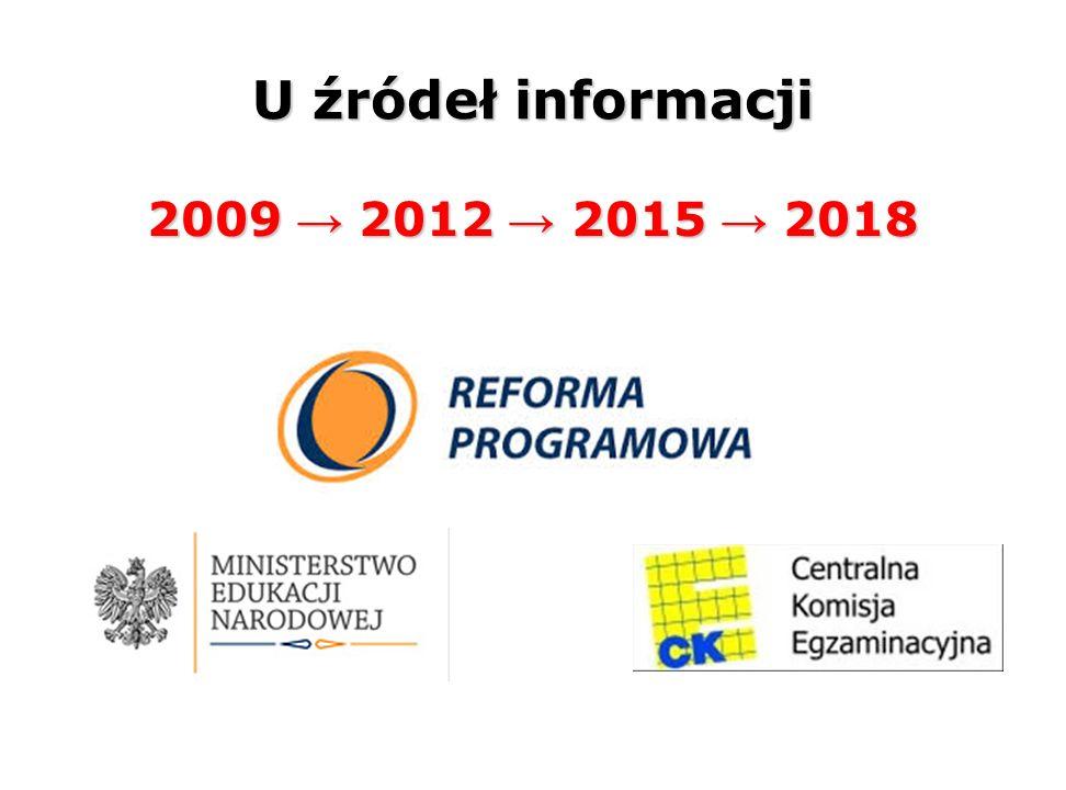 U źródeł informacji 2009 → 2012 → 2015 → 2018