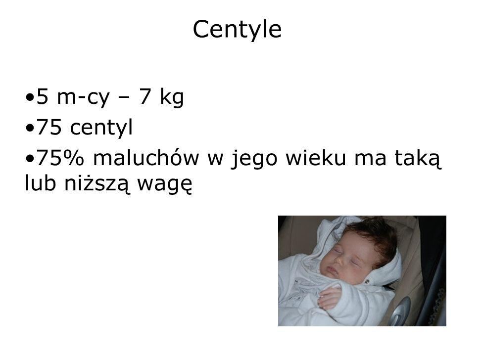 Centyle 5 m-cy – 7 kg 75 centyl 75% maluchów w jego wieku ma taką lub niższą wagę 30