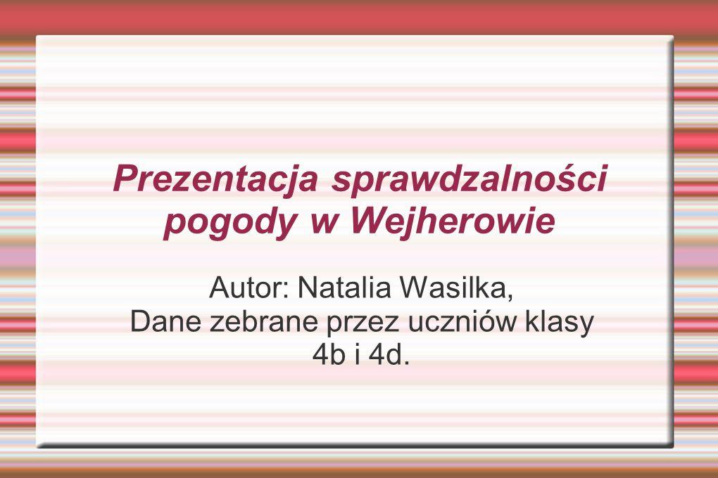 Prezentacja sprawdzalności pogody w Wejherowie Autor: Natalia Wasilka, Dane zebrane przez uczniów klasy 4b i 4d.
