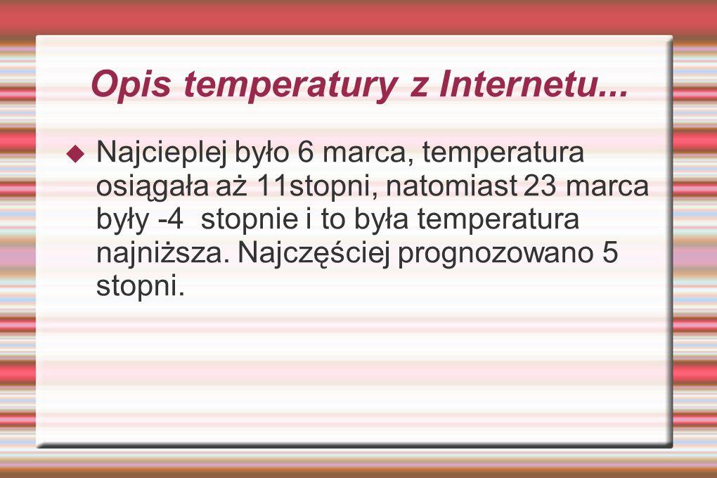 Opis temperatury z Internetu...