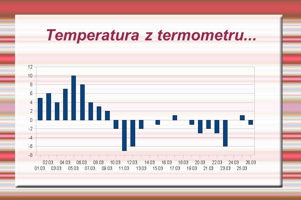 Temperatura z termometru...