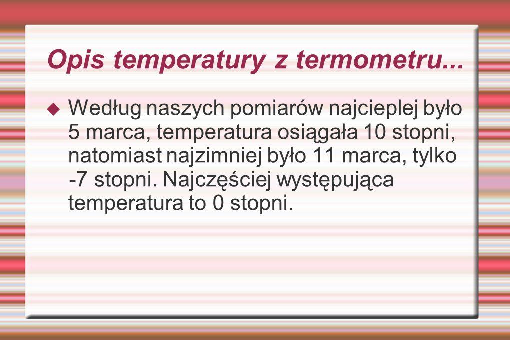 Opis temperatury z termometru...  Według naszych pomiarów najcieplej było 5 marca, temperatura osiągała 10 stopni, natomiast najzimniej było 11 marca