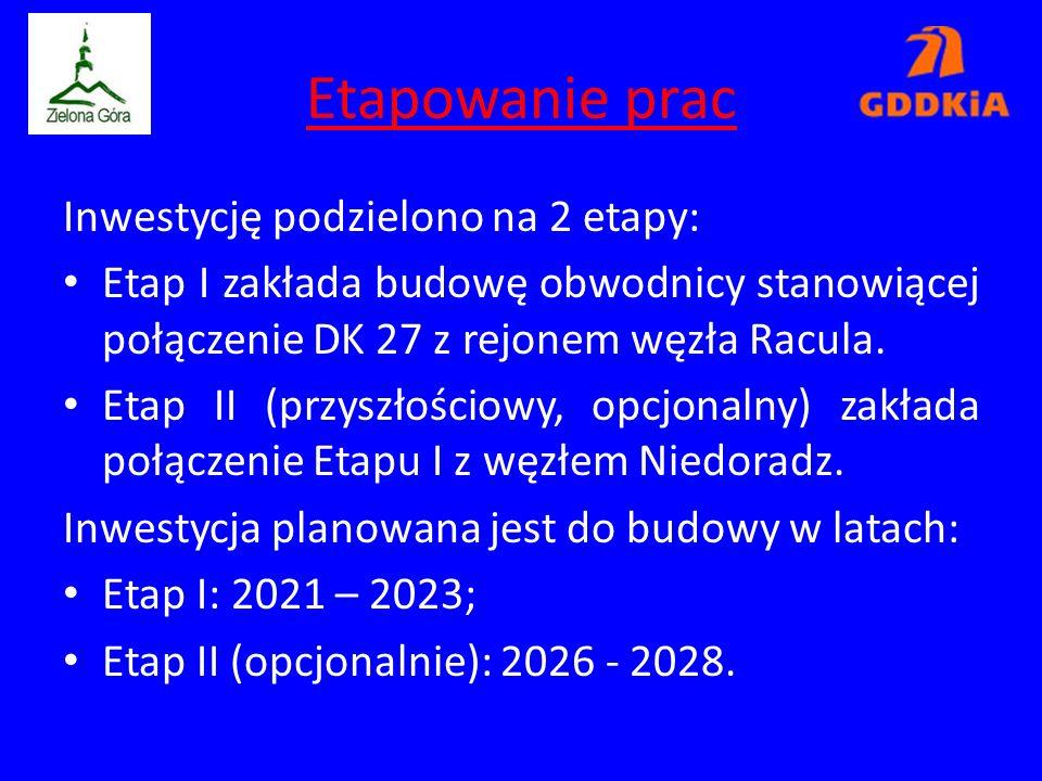 Etapowanie prac Inwestycję podzielono na 2 etapy: Etap I zakłada budowę obwodnicy stanowiącej połączenie DK 27 z rejonem węzła Racula.