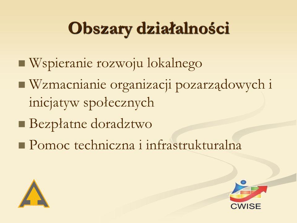 Obszary działalności Wspieranie rozwoju lokalnego Wzmacnianie organizacji pozarządowych i inicjatyw społecznych Bezpłatne doradztwo Pomoc techniczna i