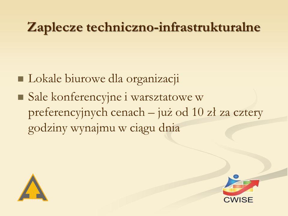 Zaplecze techniczno-infrastrukturalne Lokale biurowe dla organizacji Sale konferencyjne i warsztatowe w preferencyjnych cenach – już od 10 zł za czter