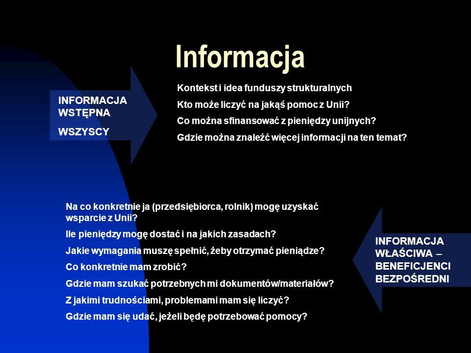 Informacja INFORMACJA WSTĘPNA WSZYSCY Kontekst i idea funduszy strukturalnych Kto może liczyć na jakąś pomoc z Unii.