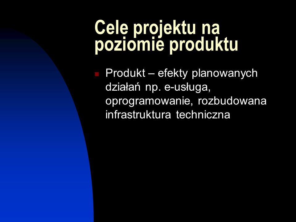 Cele projektu na poziomie produktu Produkt – efekty planowanych działań np.