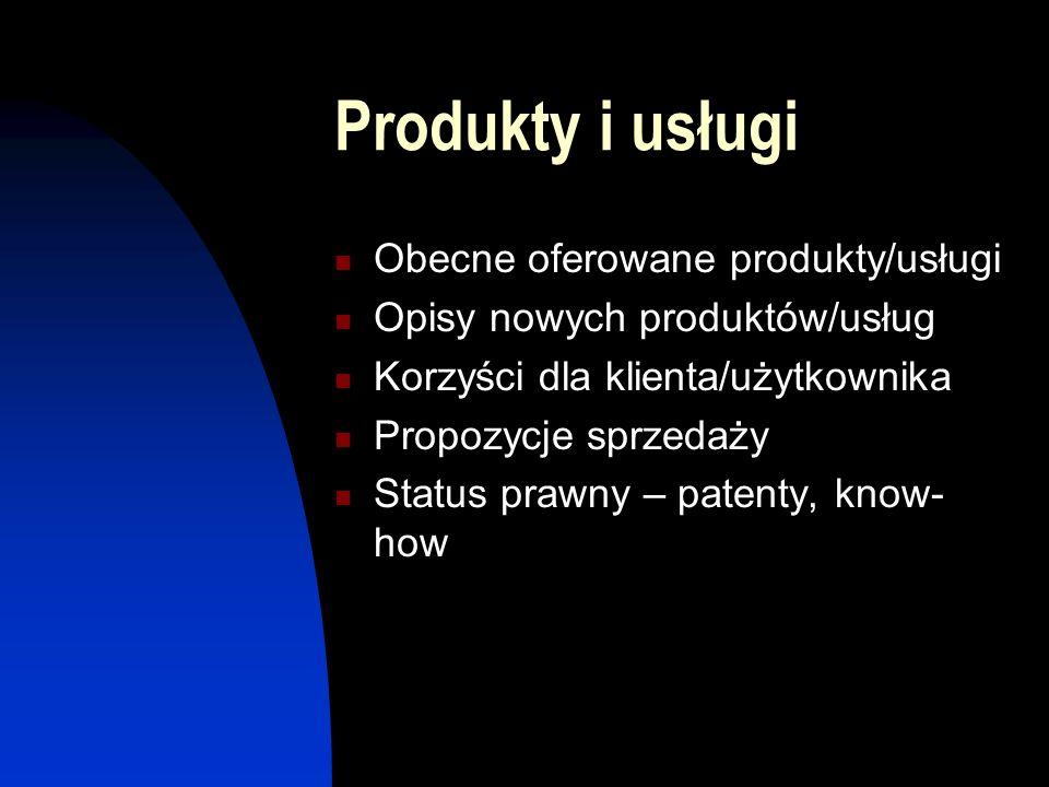 Produkty i usługi Obecne oferowane produkty/usługi Opisy nowych produktów/usług Korzyści dla klienta/użytkownika Propozycje sprzedaży Status prawny – patenty, know- how