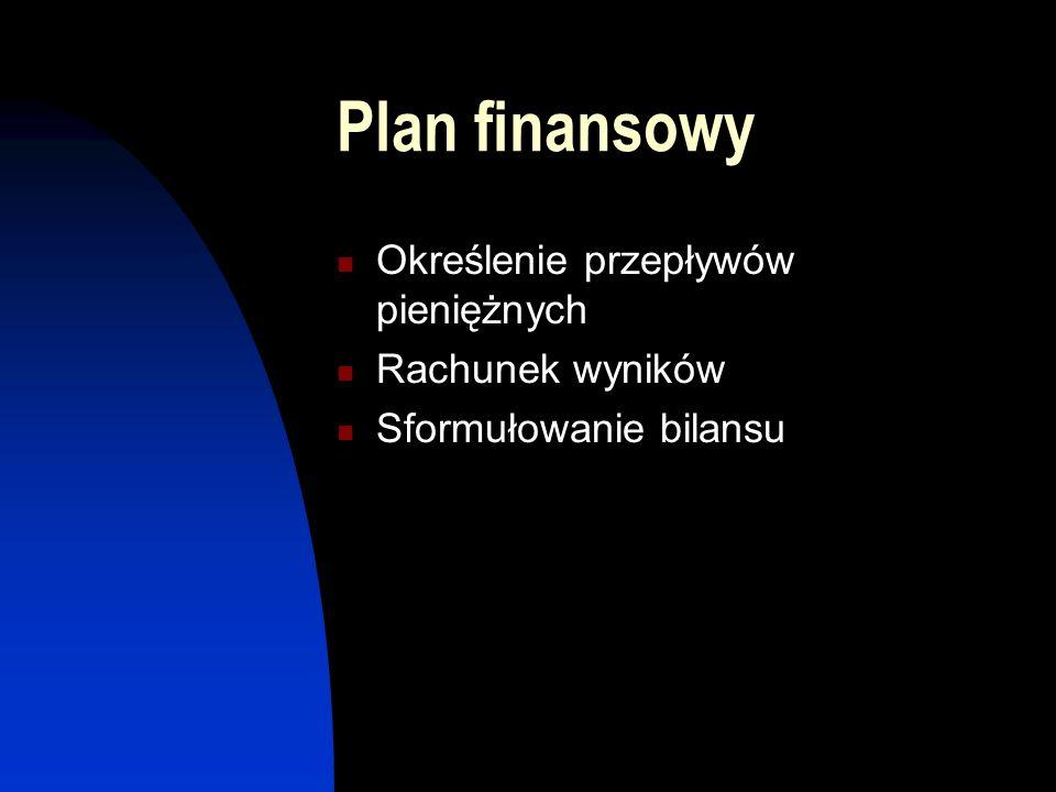 Plan finansowy Określenie przepływów pieniężnych Rachunek wyników Sformułowanie bilansu