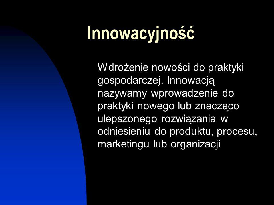 Innowacyjność Wdrożenie nowości do praktyki gospodarczej.