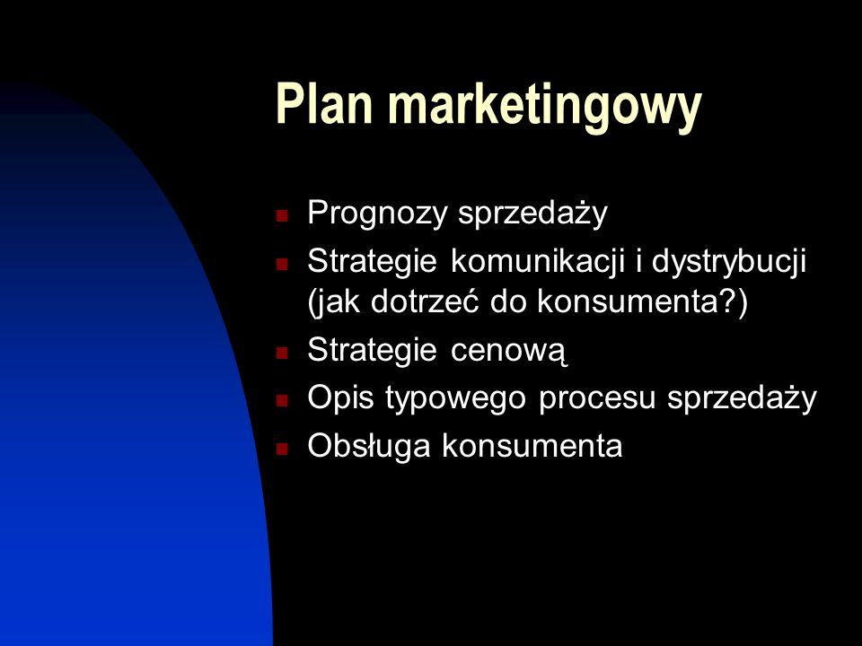 Plan marketingowy Prognozy sprzedaży Strategie komunikacji i dystrybucji (jak dotrzeć do konsumenta ) Strategie cenową Opis typowego procesu sprzedaży Obsługa konsumenta