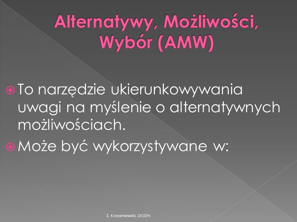 Z. Korzeniewski, DODN  To narzędzie ukierunkowywania uwagi na myślenie o alternatywnych możliwościach.  Może być wykorzystywane w:
