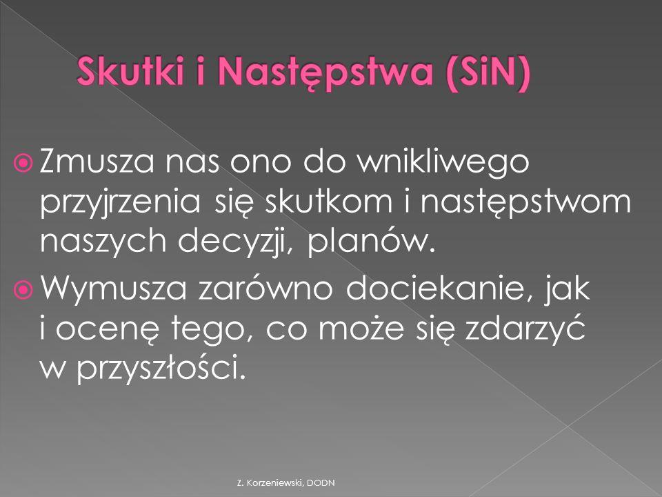 Z. Korzeniewski, DODN  Zmusza nas ono do wnikliwego przyjrzenia się skutkom i następstwom naszych decyzji, planów.  Wymusza zarówno dociekanie, jak