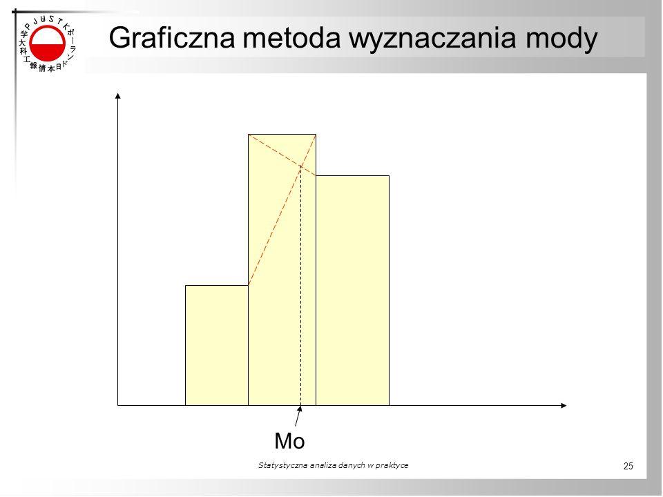 Statystyczna analiza danych w praktyce 25 Mo Graficzna metoda wyznaczania mody