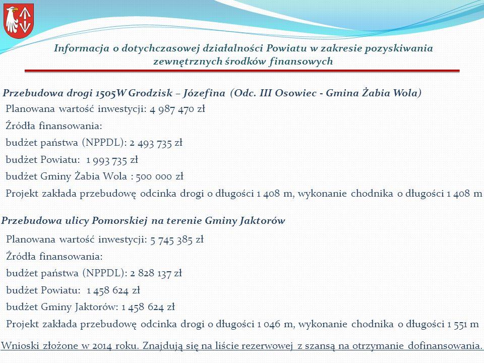 Przebudowa drogi 1505W Grodzisk – Józefina (Odc.
