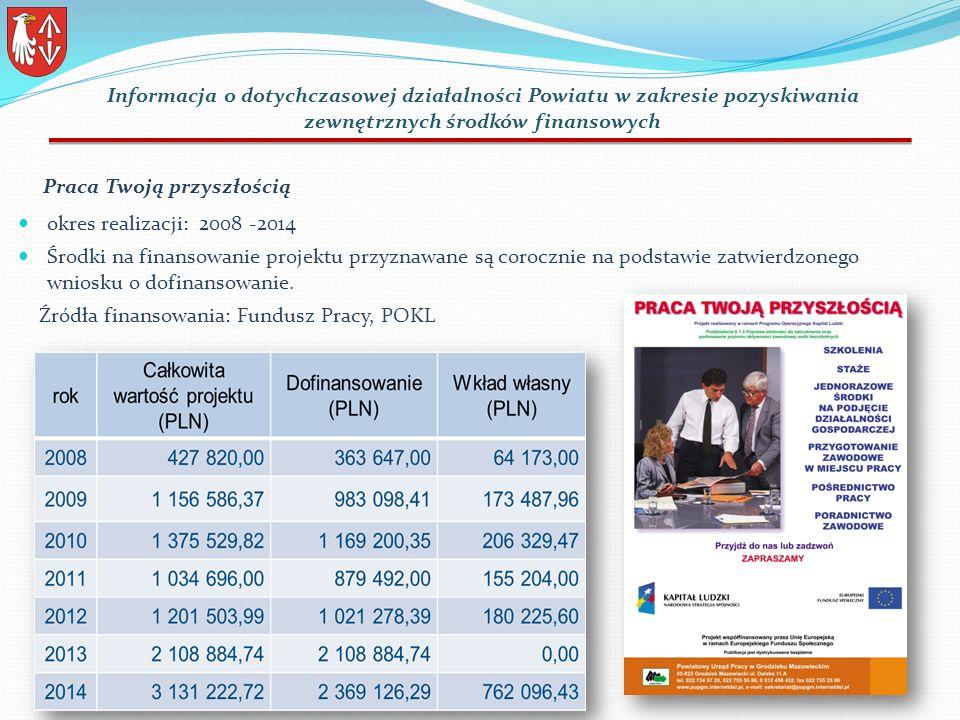 okres realizacji: 2008 -2014 Środki na finansowanie projektu przyznawane są corocznie na podstawie zatwierdzonego wniosku o dofinansowanie.