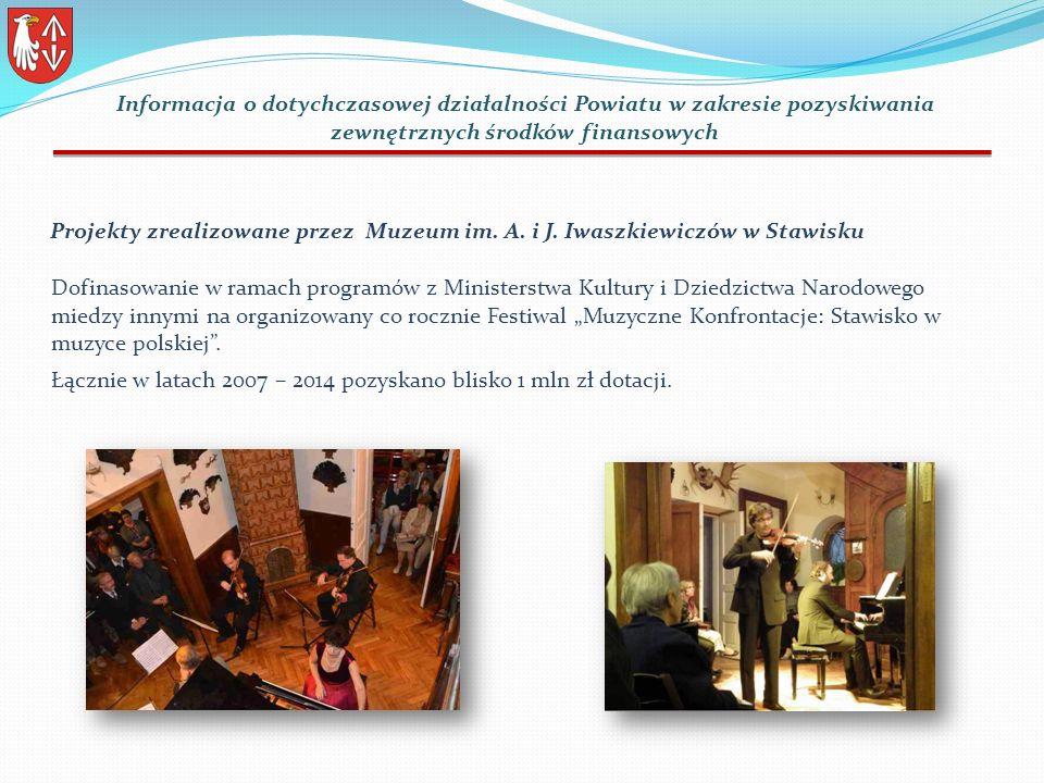 Projekty zrealizowane przez Muzeum im.A. i J.