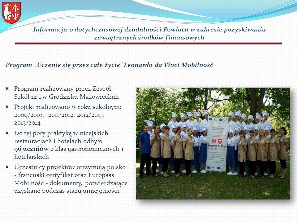 """Program """"Uczenie się przez całe życie Leonardo da Vinci Mobilność Program realizowany przez Zespół Szkół nr 1 w Grodzisku Mazowieckim Projekt realizowano w roku szkolnym: 2009/2010, 2011/2012, 2012/2013, 2013/2014 Do tej pory praktykę w nicejskich restauracjach i hotelach odbyło 96 uczniów z klas gastronomicznych i hotelarskich Uczestnicy projektów otrzymują polsko - francuski certyfikat oraz Europass Mobilność - dokumenty, potwierdzające uzyskane podczas stażu umiejętności."""