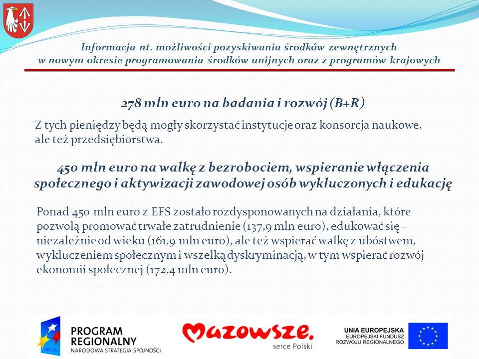 278 mln euro na badania i rozwój (B+R) Z tych pieniędzy będą mogły skorzystać instytucje oraz konsorcja naukowe, ale też przedsiębiorstwa.
