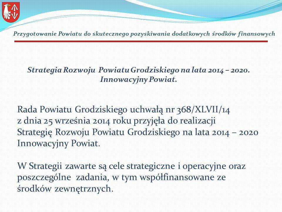 Strategia Rozwoju Powiatu Grodziskiego na lata 2014 – 2020.