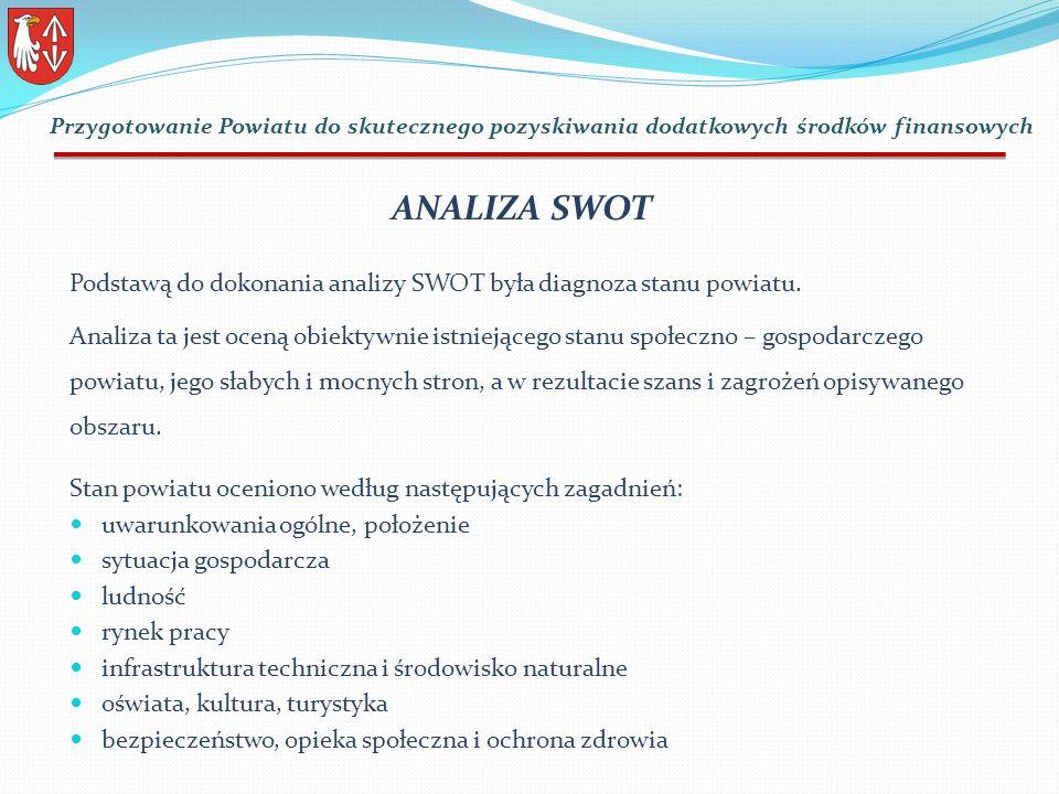 Podstawą do dokonania analizy SWOT była diagnoza stanu powiatu.