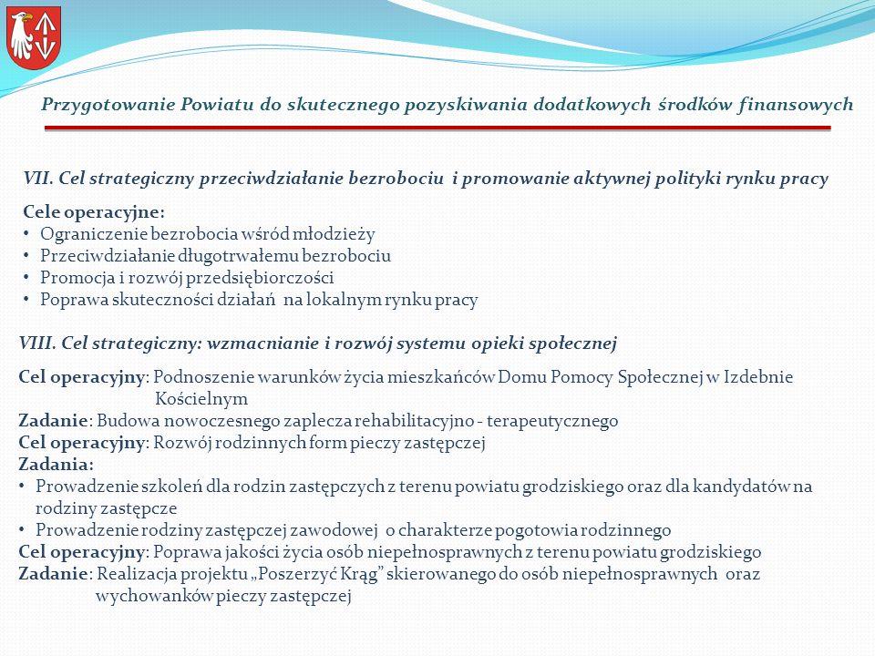 VII. Cel strategiczny przeciwdziałanie bezrobociu i promowanie aktywnej polityki rynku pracy Cele operacyjne: Ograniczenie bezrobocia wśród młodzieży