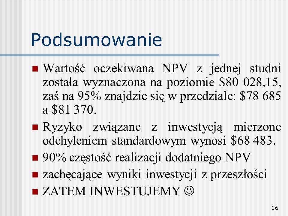 16 Podsumowanie Wartość oczekiwana NPV z jednej studni została wyznaczona na poziomie $80 028,15, zaś na 95% znajdzie się w przedziale: $78 685 a $81 370.