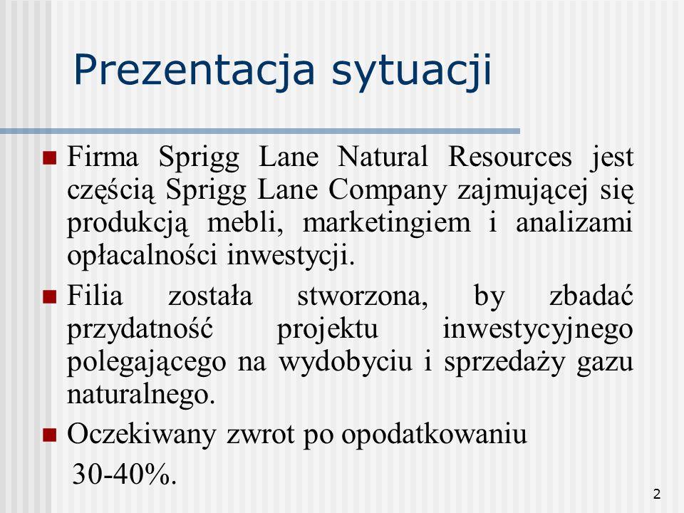 2 Prezentacja sytuacji Firma Sprigg Lane Natural Resources jest częścią Sprigg Lane Company zajmującej się produkcją mebli, marketingiem i analizami opłacalności inwestycji.