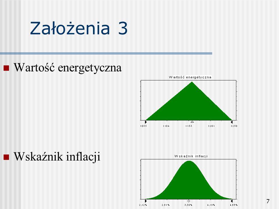 7 Założenia 3 Wartość energetyczna Wskaźnik inflacji