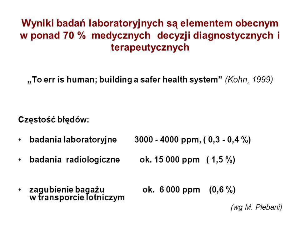 """Wyniki badań laboratoryjnych są elementem obecnym w ponad 70 % medycznych decyzji diagnostycznych i terapeutycznych """"To err is human; building a safer"""